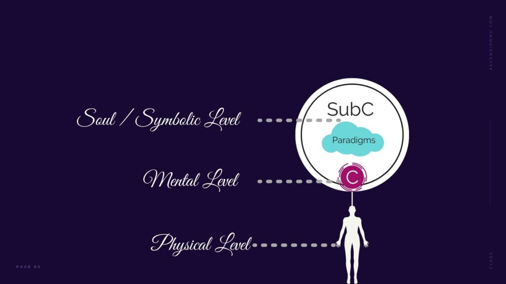 Law of attraction subconscious